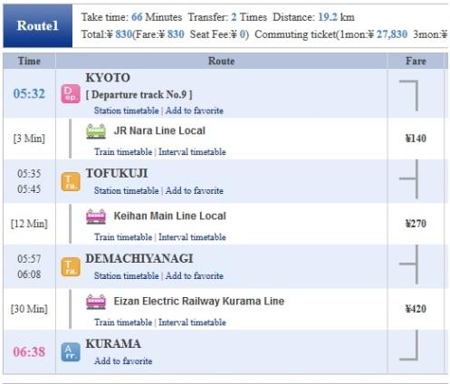 Ruta_tren_Kyoto_Kurama