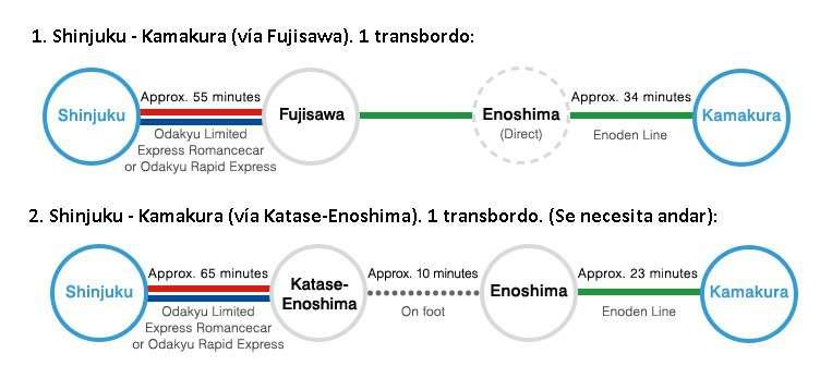 Enoshima Kamakura