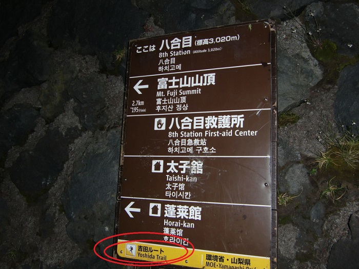 Subir al Monte Fuji. Cartel del caminoYoshida Trail