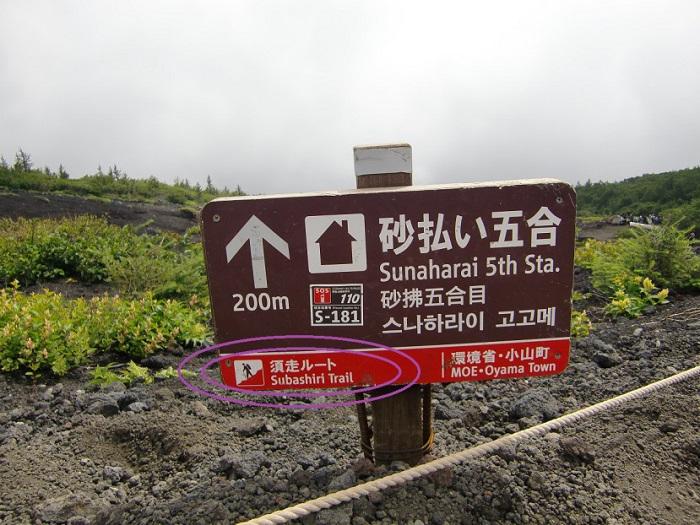 Subir al Monte Fuji. Cartel del camino Subashiri Trail (須走)