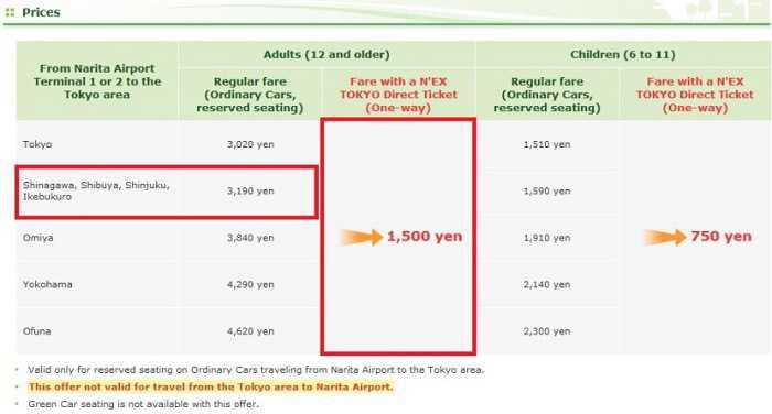 Narita Express NEX. Billetes con descuento. Trayectos, paradas y recorrido.