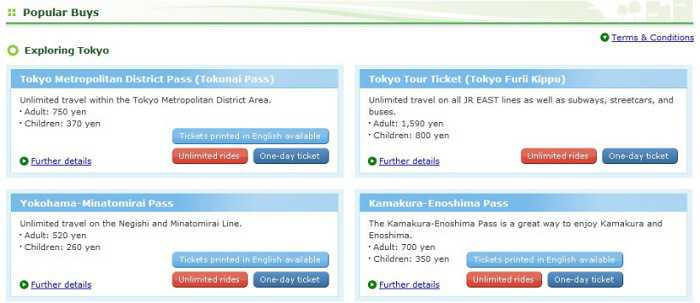 Variedad de tickets del JR Free Pass