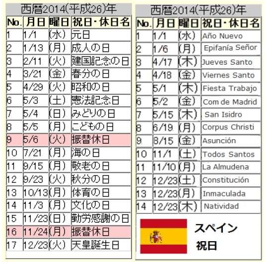 Dias Festivos Nacionales 2014 España Japon
