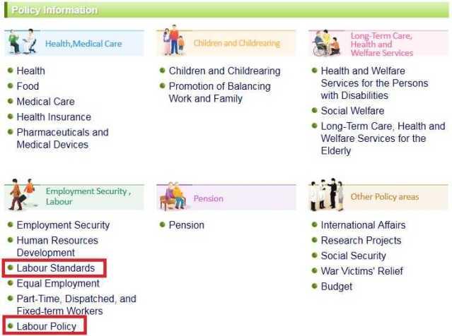 Sitio Web Ministerio Salud, Trabajo y Bienestar Japon