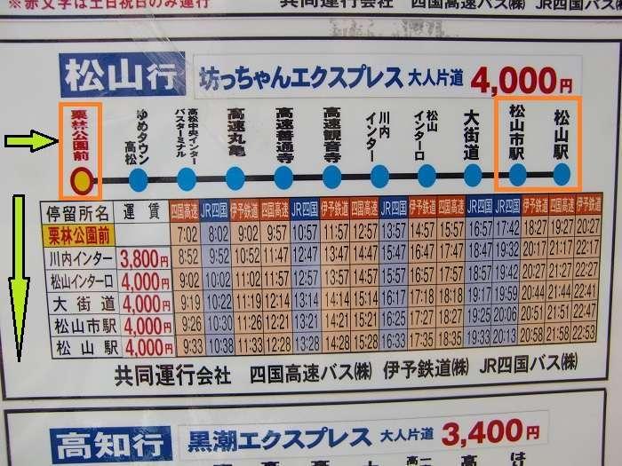 Bus hacia Matsuyama (Ehime). Horarios