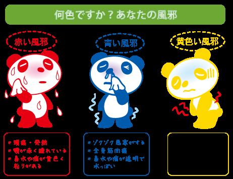 Panda resfriado