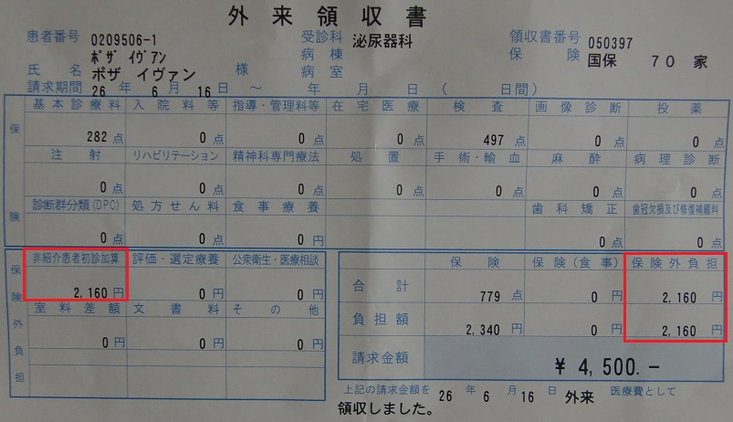 Recibo Hospital Japon