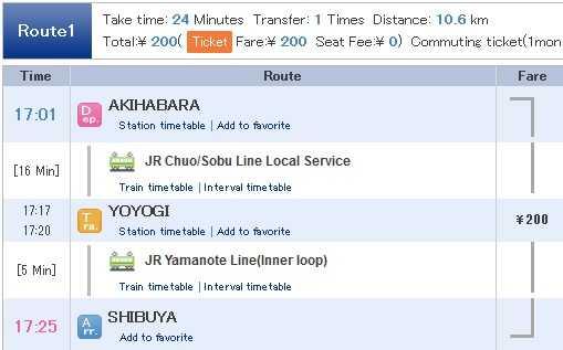 akihabara a shibuya