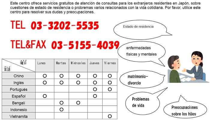 Consulta telefonica renovar visado inmigracion