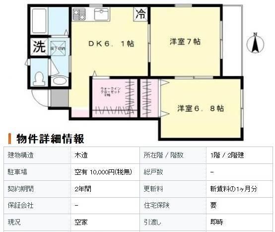 mapa casa japon