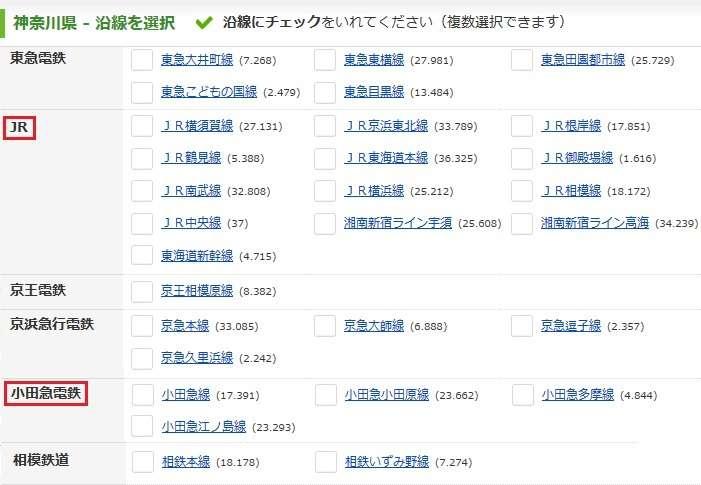 buscar estacion tren kanagawa
