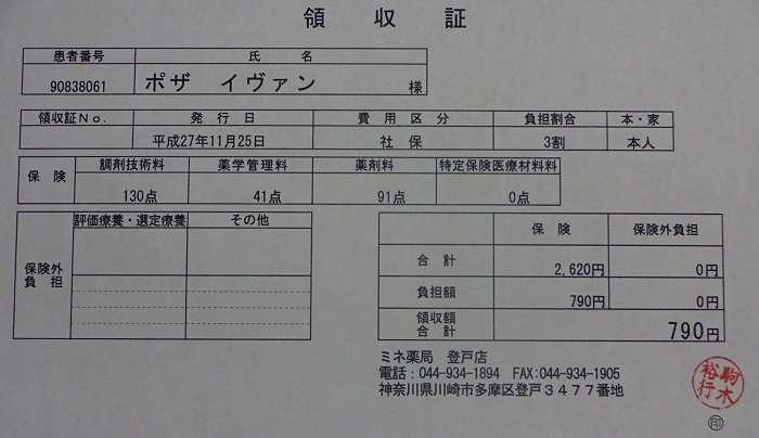 farmacia medicinas tiroides japon