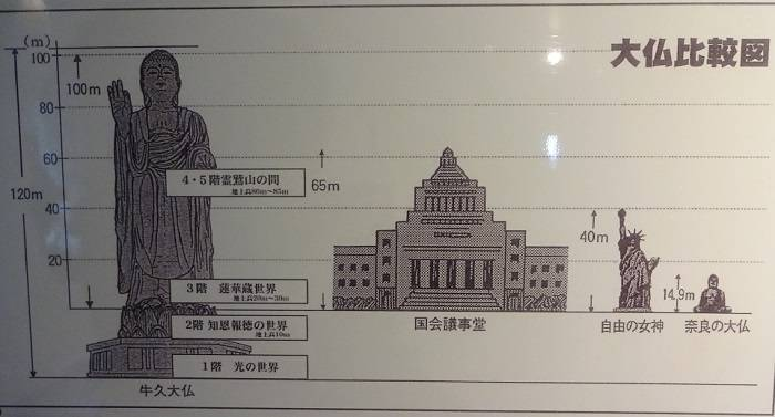 buda ushiku estatua libertad