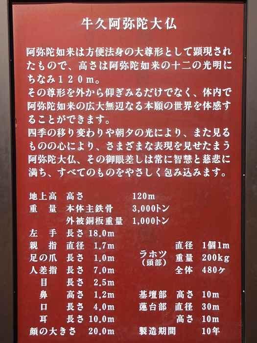 metros Ushiku Daibutsu
