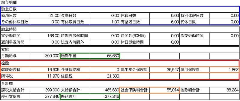 ejemplo nomina empresa japon