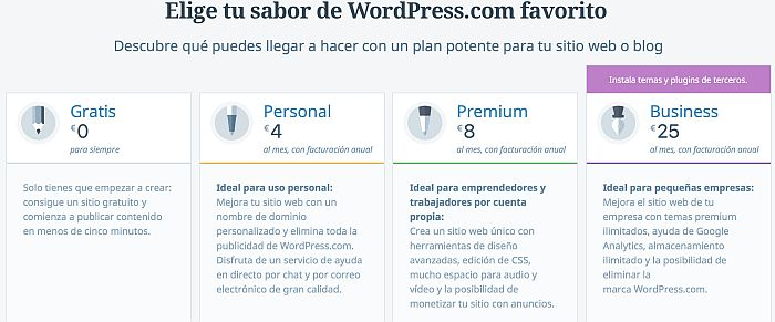Planes WordPress.com