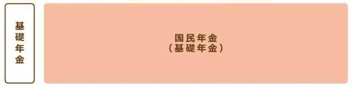 Pension basica jubilacion nacional japonés kokumin nenkin