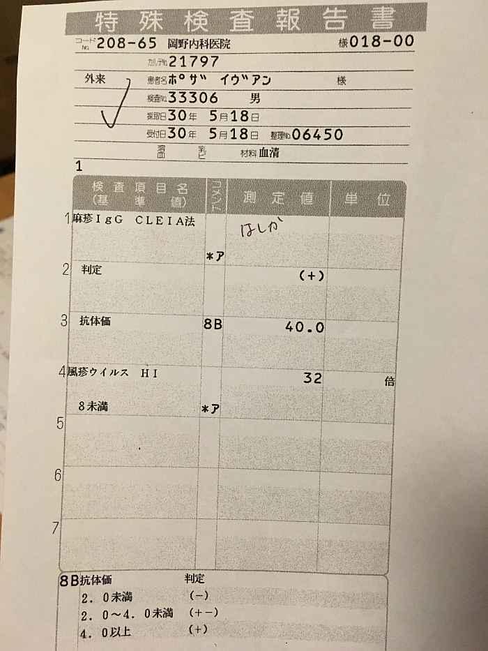 resultados anticuerpos rubeola sarampion japon