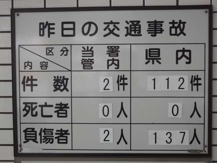 comisaria kanagawa estadisticas accidentes diario sagamihara