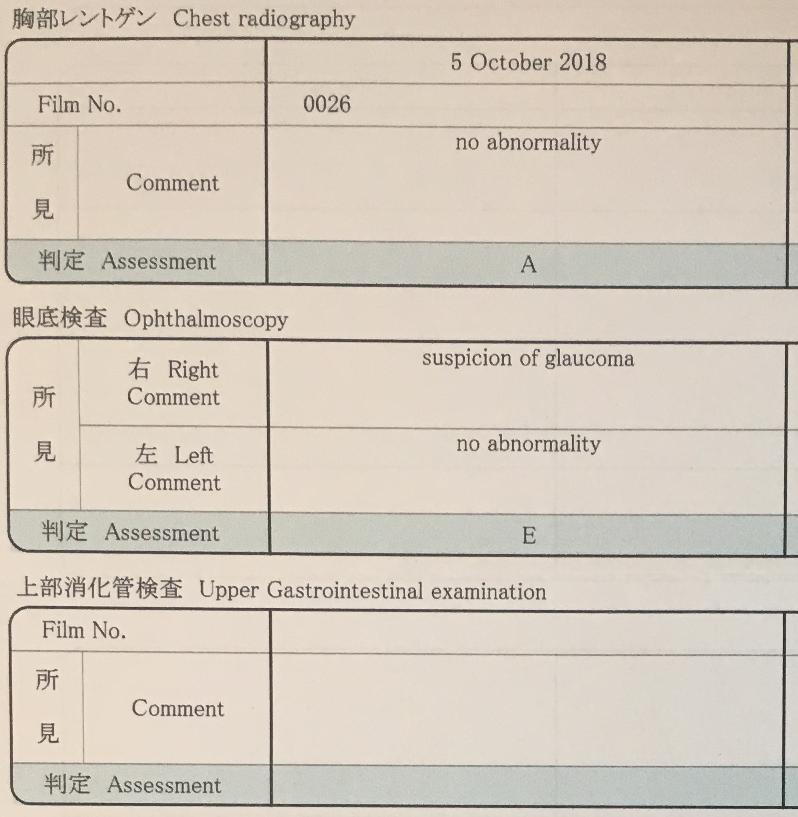 glaucoma ojo examen medico japon